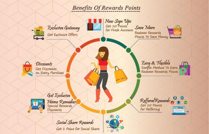 benifits of rewards girl-01