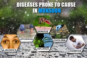 health precautions in rainy season