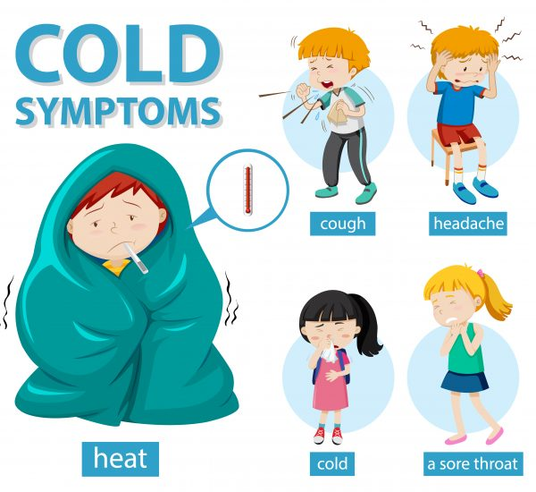 Common Cold Symptooms