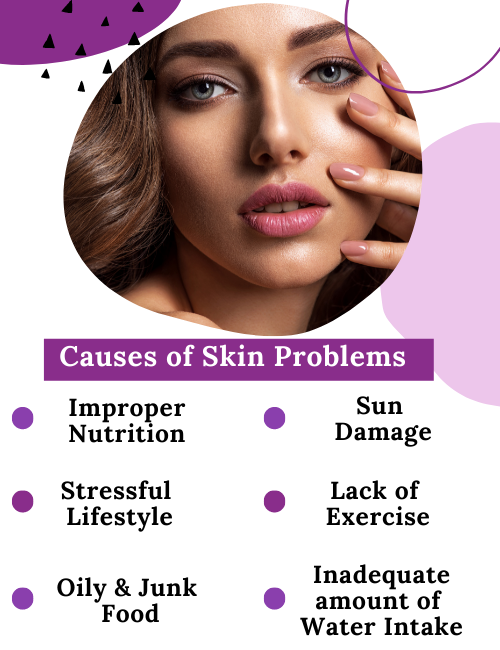 causes of skin problems