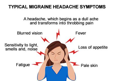 migraine symptomes
